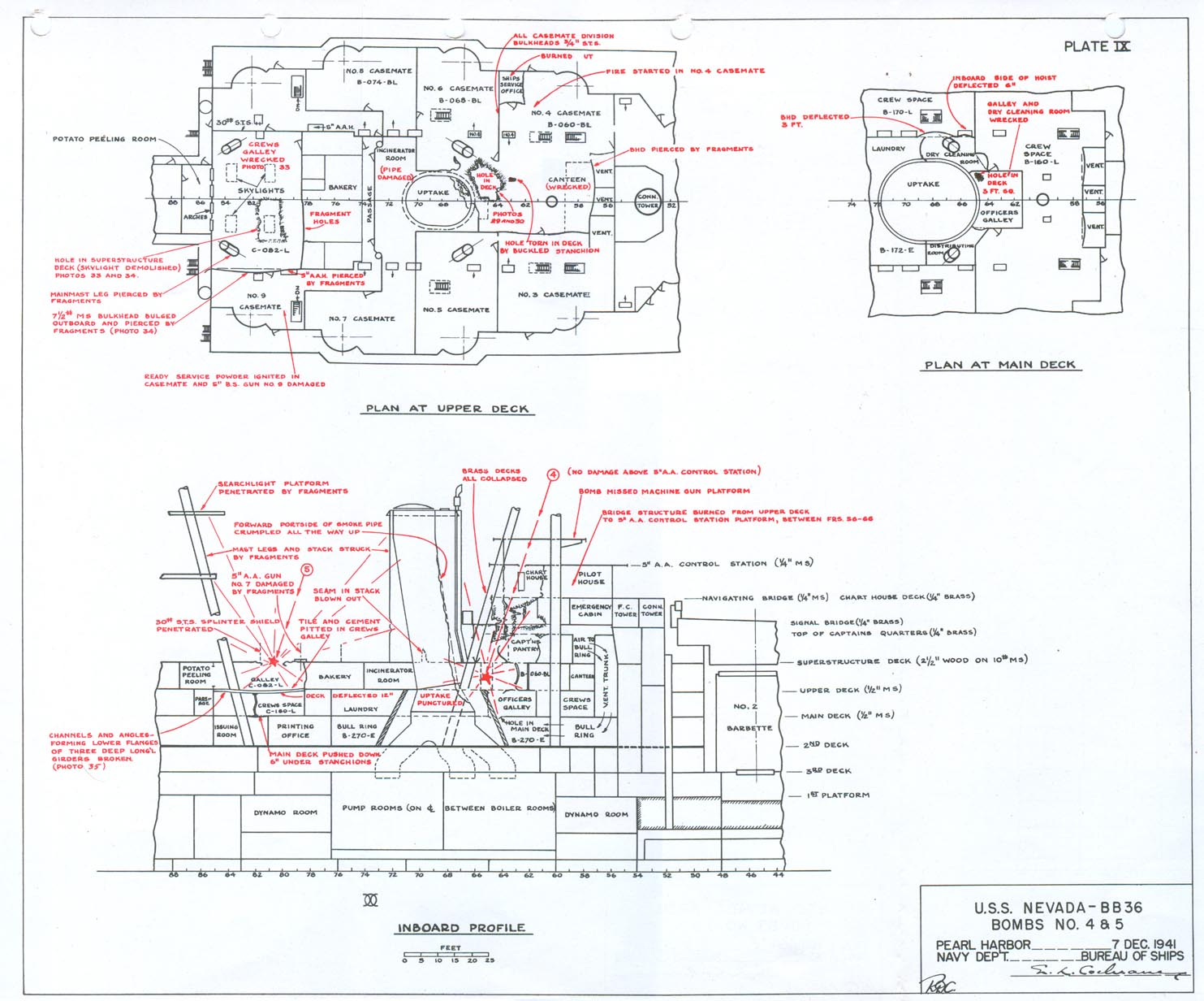Researcherlarge Bb 36 Uss Nevada Pearl Harbor Attack Damage Report Piping Diagram Ship Flooding Diagrams