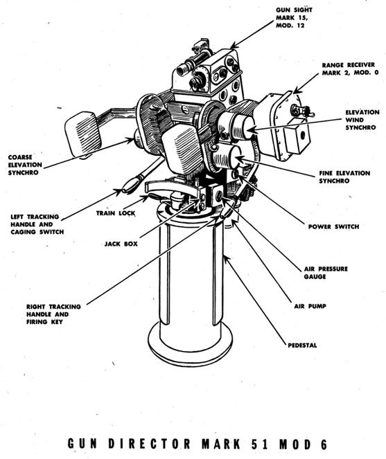 Construction du Cuirassé Richelieu, Automne 1943 - Page 5 Mk51Mod6